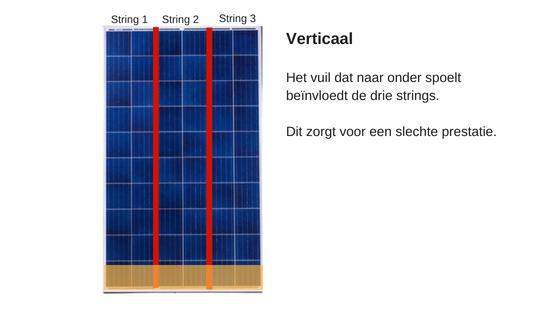 zonnepanelen laten reinigen verticaal